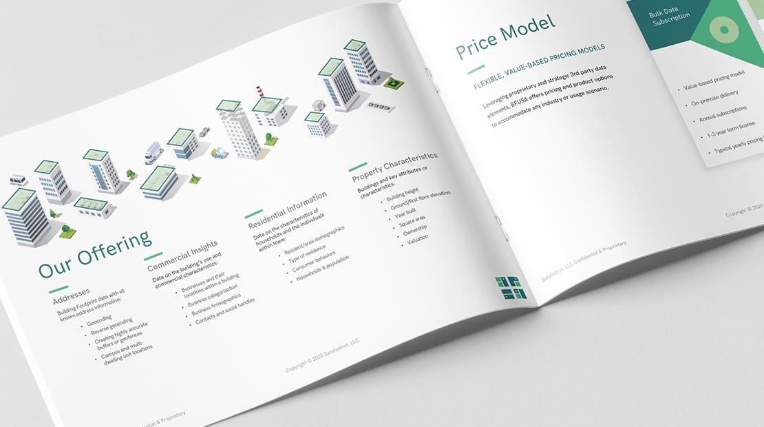 BuildingFootprintUSA (BFUSA)